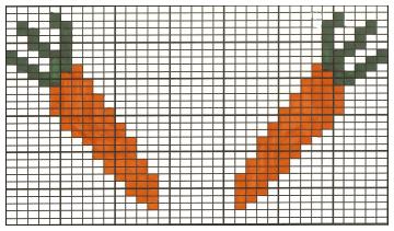 Carrot_chart